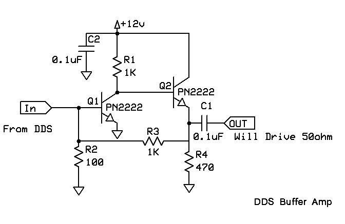 ddsbuffer amplifier